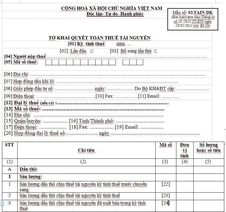 Mẫu số 02/TAIN-DK : Tờ khai quyết toán thuế tài nguyên