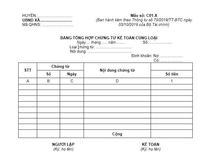 Mẫu bảng tổng hợp chứng từ cùng loại