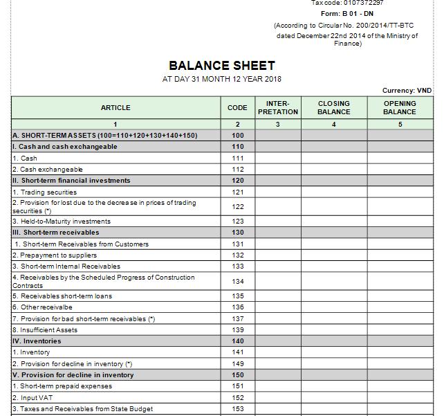 Mẫu bảng cân đối kế toán - TIẾNG ANH theo TT200/2014/TT-BTC ngày 22/12/2014 của Bộ Tài chính