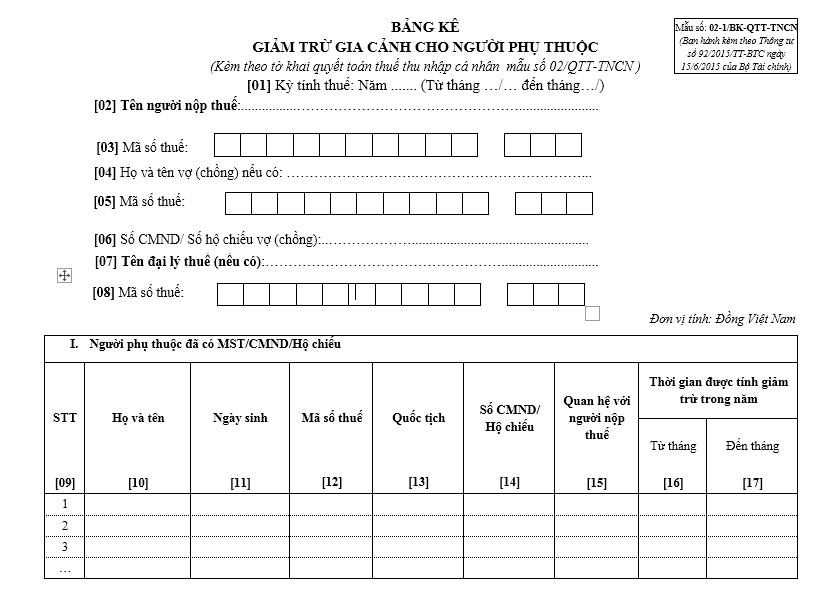 Mẫu số 02/QTT-TNCN - Bảng kê giảm trừ gia cảnh cho người phụ thuộc