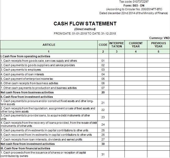 Mẫu báo cáo lưu chuyển tiền tệ - TIẾNG ANH theo PP trực tiếp – Thông tư TT200/2014/TT-BTC ngày 22/12/2014 của Bộ Tài chính