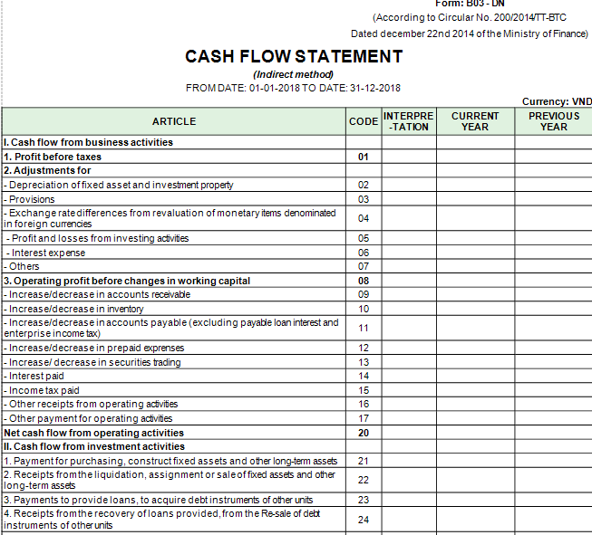 Mẫu báo cáo lưu chuyển tiền tệ theo PP gián tiếp - TIẾNG ANH – Thông tư TT200/2014/TT-BTC ngày 22/12/2014 của Bộ Tài chính
