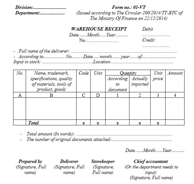 Mẫu phiếu nhập kho - TIẾNG ANH theo TT200/2014/TT-BTC ngày 22/12/2014 của Bộ Tài chính