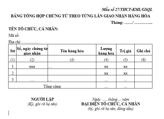 Mẫu bảng tổng hợp chứng từ theo từng lần giao nhận hàng hóa