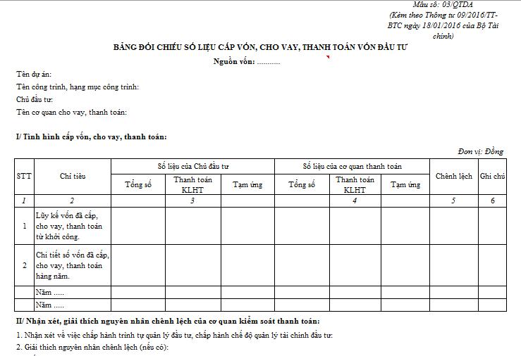 Mẫu bảng đối chiếu số liệu cấp vốn, cho vay, thanh toán vốn đầu tư
