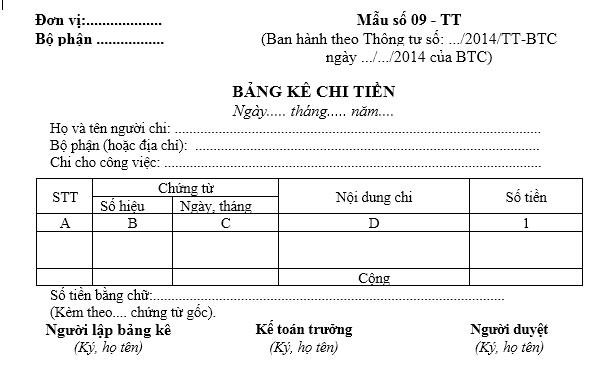 Mẫu bảng kê chi tiền theo TT200/2014/TT-BTC ngày 22/12/2014 của Bộ Tài chính