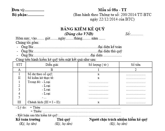 Mẫu bảng kiểm kê quỹ tiền mặt theo TT200/2014/TT-BTC ngày 22/12/2014 của Bộ Tài chính