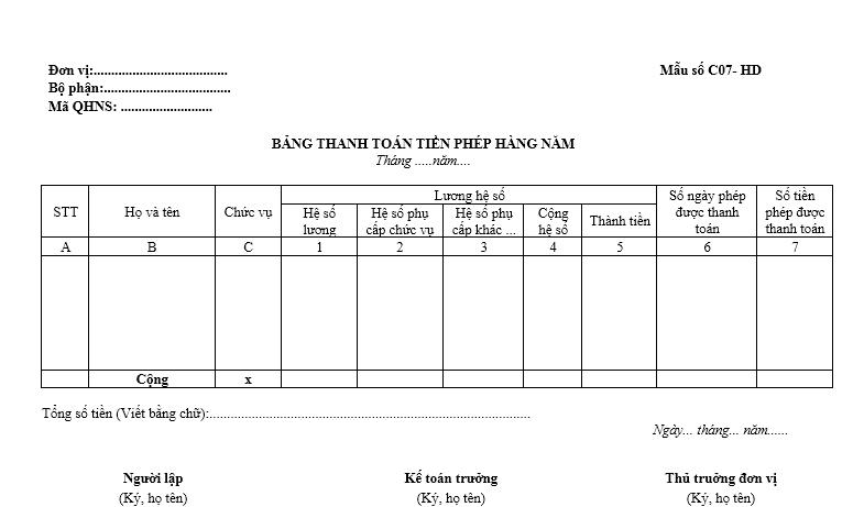 Mẫu bảng thanh toán tiền phép hàng năm ban hành theo Thông tư số 107/2017/TT-BTC ngày 10/10/2017 của Bộ Tài chính