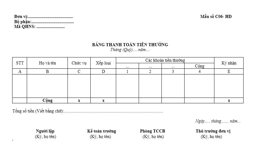 Mẫu bảng thanh toán tiền thưởng ban hành theo Thông tư số 107/2017/TT-BTC ngày 10/10/2017 của Bộ Tài chính