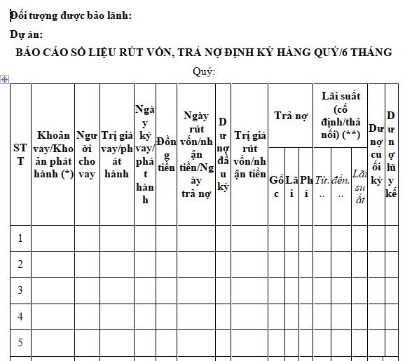 Mẫu báo cáo số liệu rút vốn, trả nợ định kỳ hàng quý