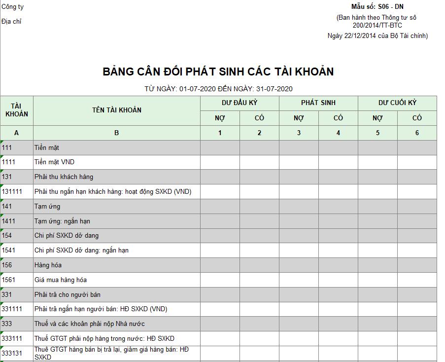 Mẫu bảng cân đối phát sinh các tài khoản theo TT200