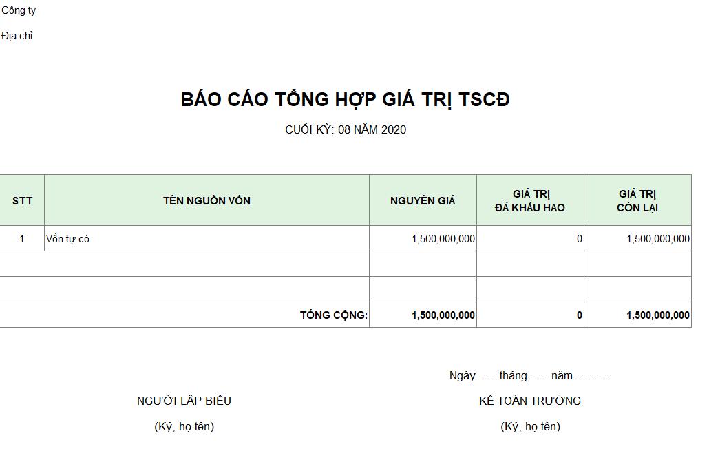 Mẫu báo cáo tổng hợp giá trị TSCĐ