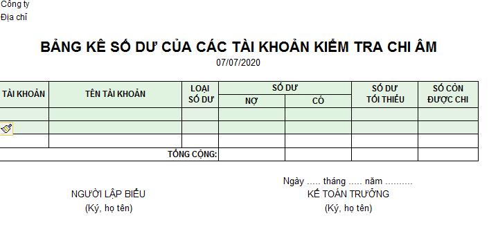 Mẫu bảng kê số dư của các tài khoản kiểm tra chi âm