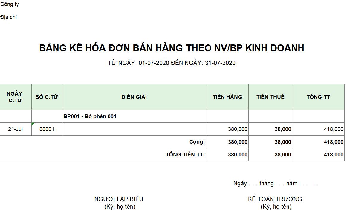 Mẫu bảng kê hóa đơn bán hàng theo NV/BP kinh doanh