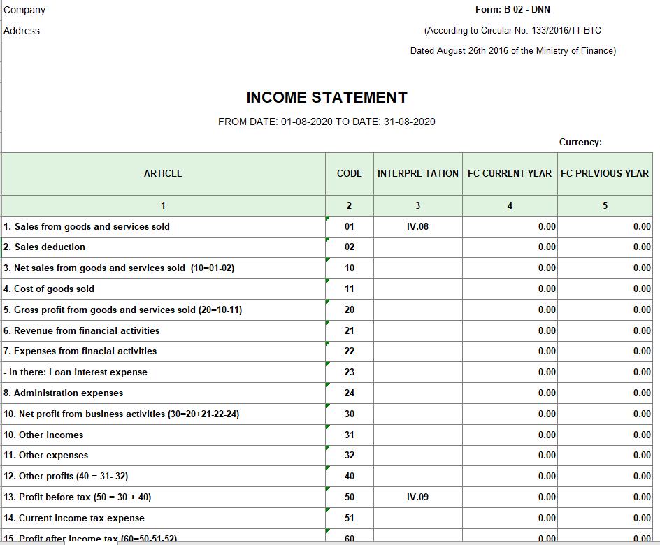Mẫu báo cáo kết quả hoạt động kinh doanh ( TIẾNG ANH - Ngoại tệ ) theo TT 133