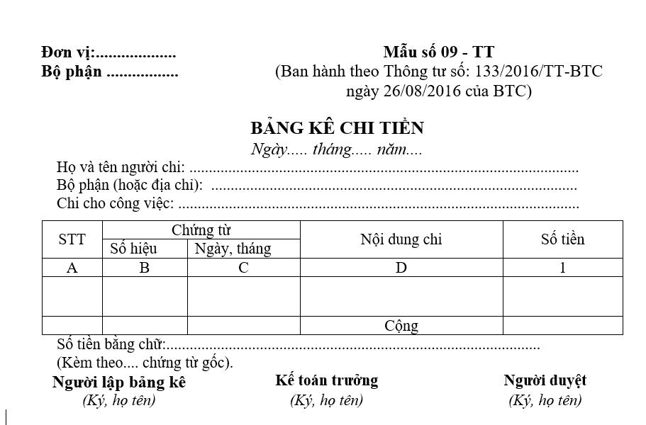 Mẫu bảng kê chi tiền theo TT133