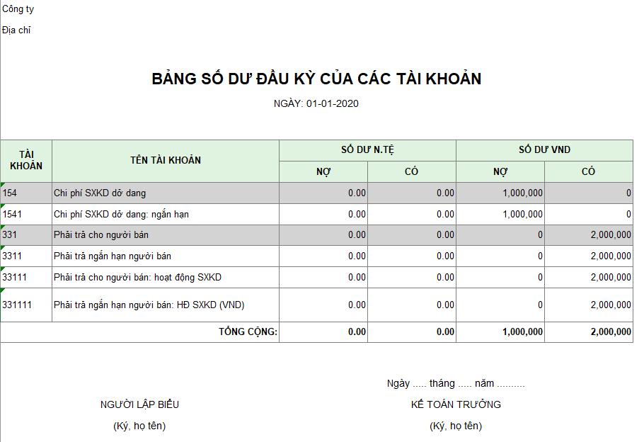 Mẫu bảng số dư đầu kỳ của các tài khoản ( Ngoại tệ)