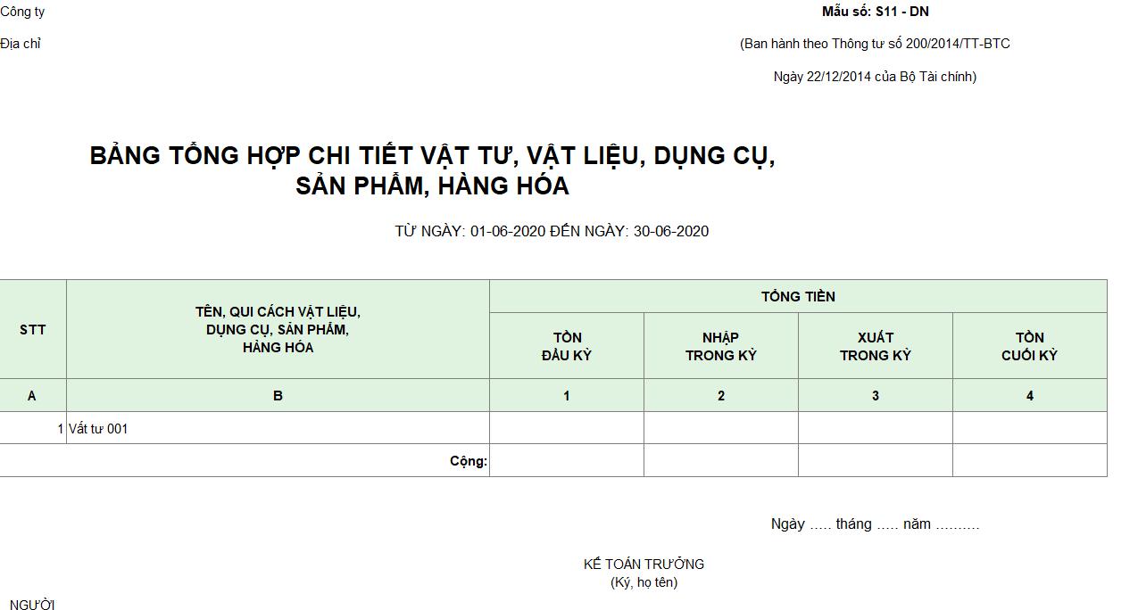 Mẫu bảng tổng hợp chi tiết vật liệu, dụng cụ, SP, hàng hóa theo TT 200