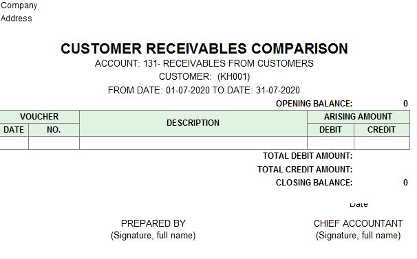 Mẫu sổ đối chiếu công nợ ( TIẾNG ANH)