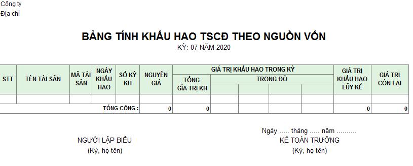 Mẫu bảng tính khấu hao TSCĐ theo nguồn vốn