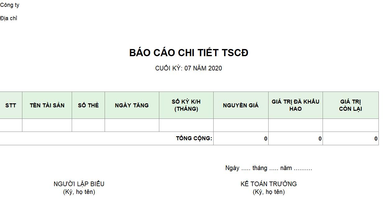 Mẫu báo cáo chi tiết TSCĐ