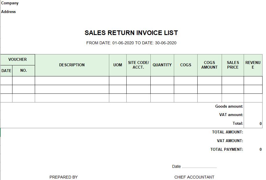 Mẫu bảng kê hóa đơn hàng bán bị trả lại ( TIẾNG ANH)