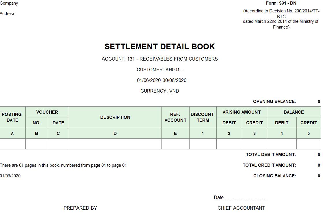 Mẫu sổ chi tiết thanh toán với người mua (người bán) ( TIẾNG ANH) theo TT200/2014/TT-BTC