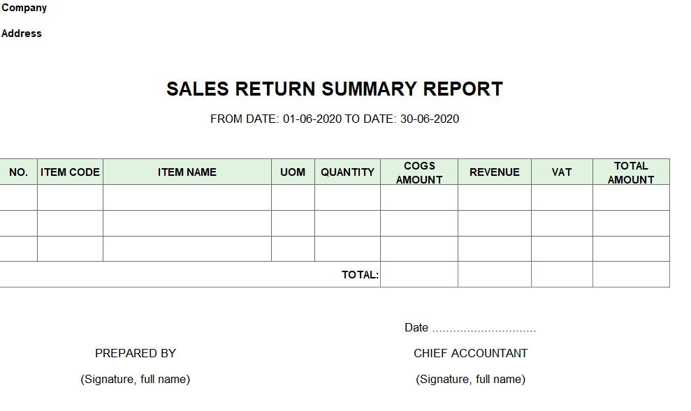 Mẫu báo cáo tổng hợp hàng bán bị trả lại (TIẾNG ANH)