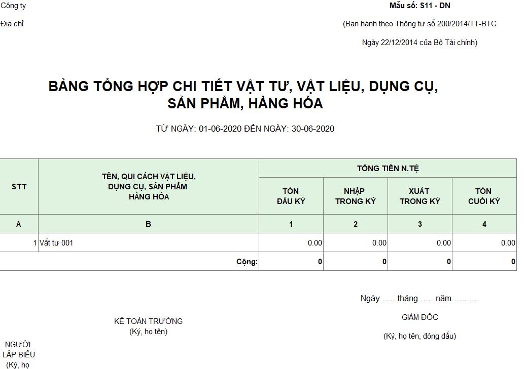 Mẫu bảng tổng hợp chi tiết vật liệu, dụng cụ, SP, hàng hóa ( Ngoại tệ ) theo TT 200