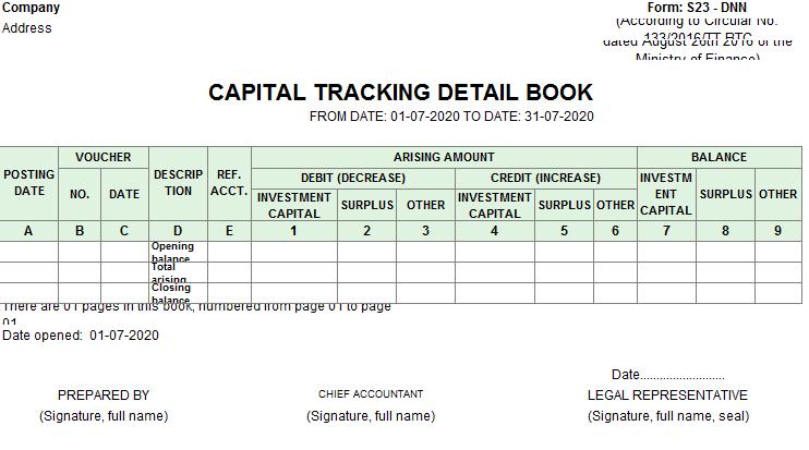 Mẫu sổ chi tiết nguồn vốn kinh doanh TT 133 ( TIẾNG ANH)