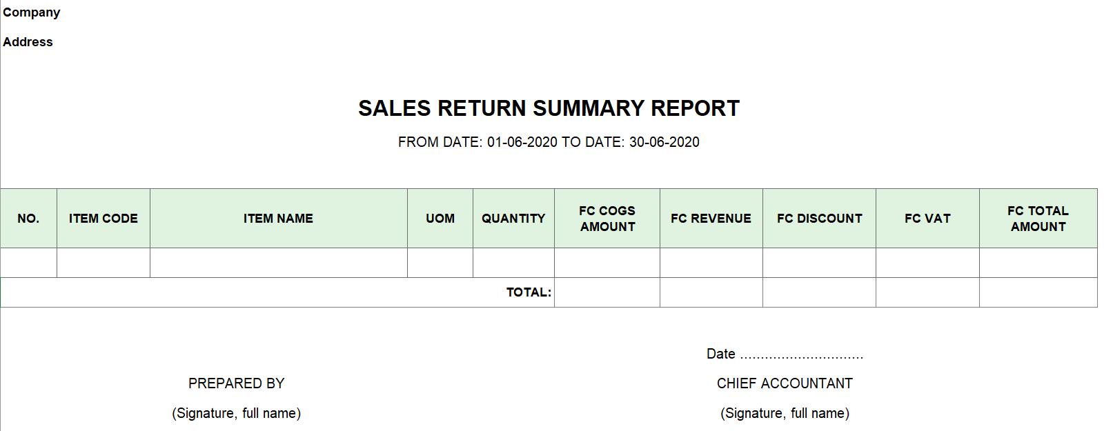 Mẫu báo cáo tổng hợp hàng bán bị trả lại ( TIẾNG ANH - Ngoại tệ )
