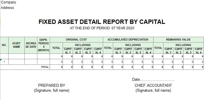 Mẫu báo cáo chi tiết TSCĐ theo nguồn vốn ( TIẾNG ANH)