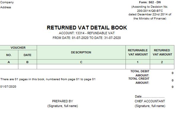 Mẫu sổ chi tiết thuế GTGT được hoàn lại theo TT200 ( TIẾNG ANH)