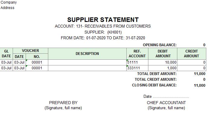 Mẫu sổ chi tiết công nợ của một nhà cung cấp (TIẾNG ANH)