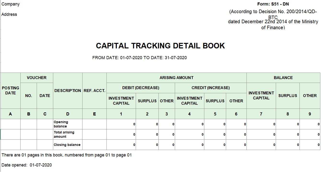 Mẫu sổ chi tiết nguồn vốn kinh doanh TT 200 ( TIẾNG ANH)