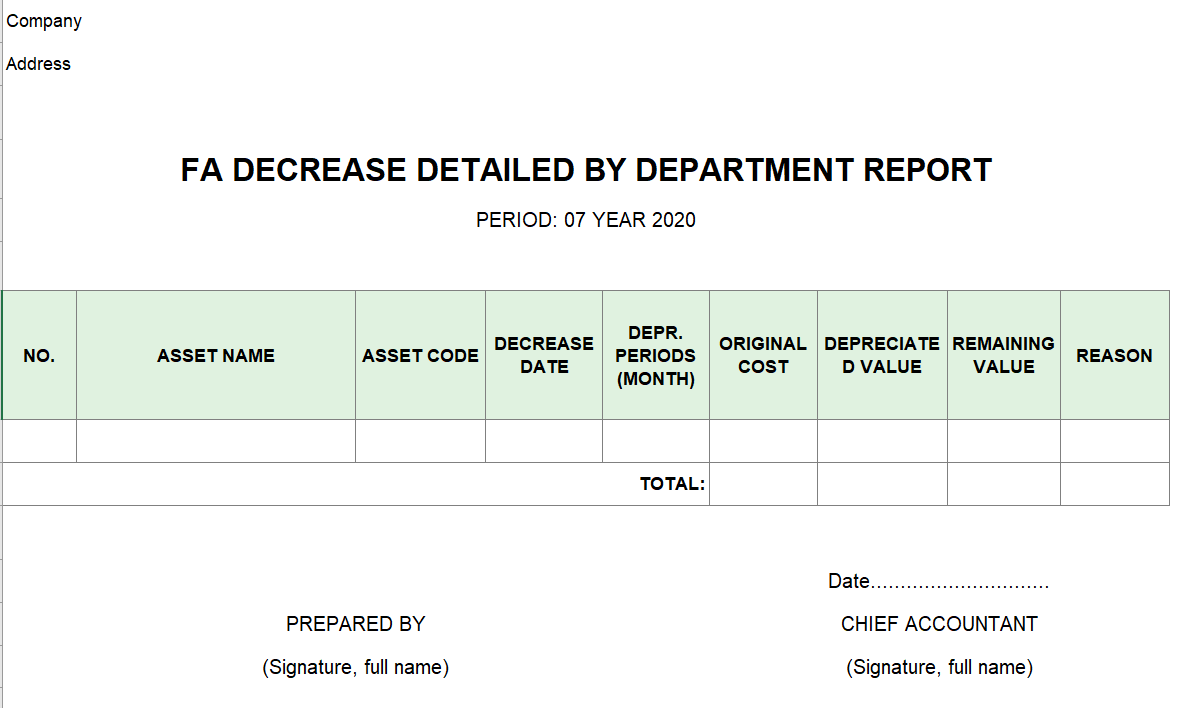 Mẫu báo cáo chi tiết giảm TSCĐ theo nhóm bộ phận ( TIẾNG ANH)