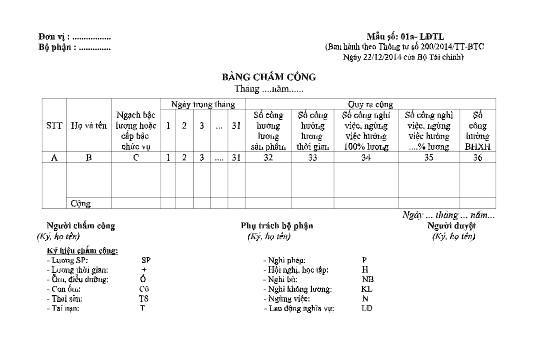 Mẫu bảng chấm công theo TT200/2014/TT-BTC ngày 22/12/2014 của Bộ Tài chính
