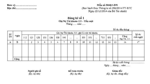 Mẫu bảng kê số 1 theo TT200/2014/TT-BTC ngày 22/12/2014 của Bộ Tài chính