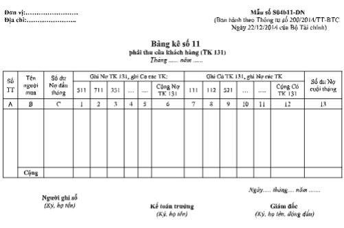 Mẫu bảng kê số 11 (Mẫu số S04b11-DN) theo TT200/2014/TT-BTC ngày 22/12/2014 của Bộ Tài chính