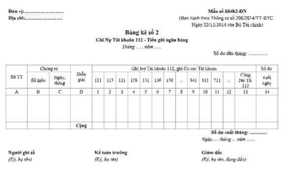 Mẫu bảng kê số 2 (Mẫu số S04b2-DN) theo TT200/2014/TT-BTC ngày 22/12/2014 của Bộ Tài chính
