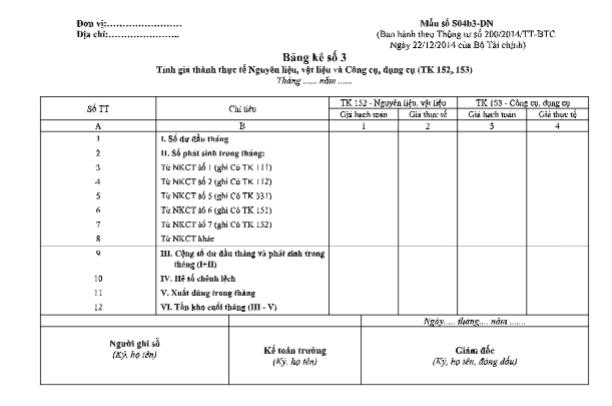 Mẫu bảng kê số 3 (Mẫu số S04b3-DN) theo TT200/2014/TT-BTC ngày 22/12/2014 của Bộ Tài chính