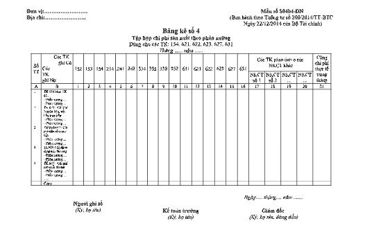 Mẫu Bảng kê số 4 (Mẫu số S04b4-DN) theo TT200/2014/TT-BTC ngày 22/12/2014 của Bộ Tài chính