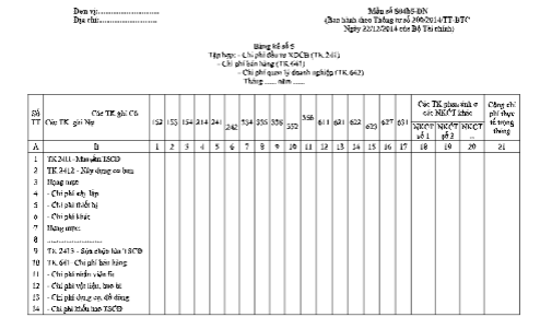 Mẫu bảng kê số 5 (Mẫu số S04b5-DN) theo TT200/2014/TT-BTC ngày 22/12/2014 của Bộ Tài chính