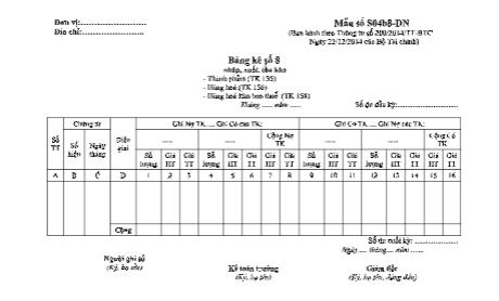Mẫu bảng kê số 8 (Mẫu số S04b8-DN) theo TT200/2014/TT-BTC ngày 22/12/2014 của Bộ Tài chính