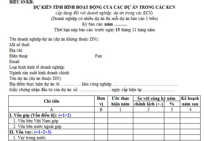 Mẫu dự kiến tình hình hoạt động của các dự án trong các KCN