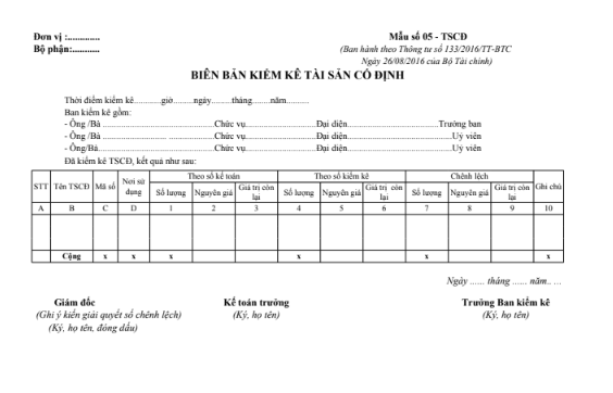 Mẫu biên bản kiếm kê tài sản cố định theo TT133/2016/TT-BTC ngày 26/08/2016 của Bộ Tài chính