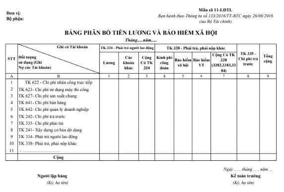 Mẫu Bảng phân bổ tiền lương và BHXH theo TT133/2016/TT-BTC ngày 26/08/2016 của Bộ Tài chính