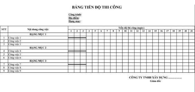 Mẫu bảng tiến độ thi công công trình