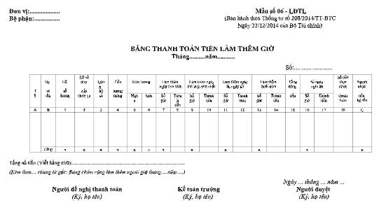 Mẫu bảng thanh toán tiền làm thêm giờ theo TT200/2014/TT-BTC ngày 22/12/2014 của Bộ Tài chính