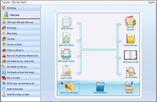 Phần mềm kế toán Fast Accounting 11 phiên bản đào tạo